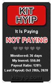 Monitoring by KITHYIP.com